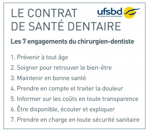 Contrat de Santé Dentaire - Programme Associatif 7 points